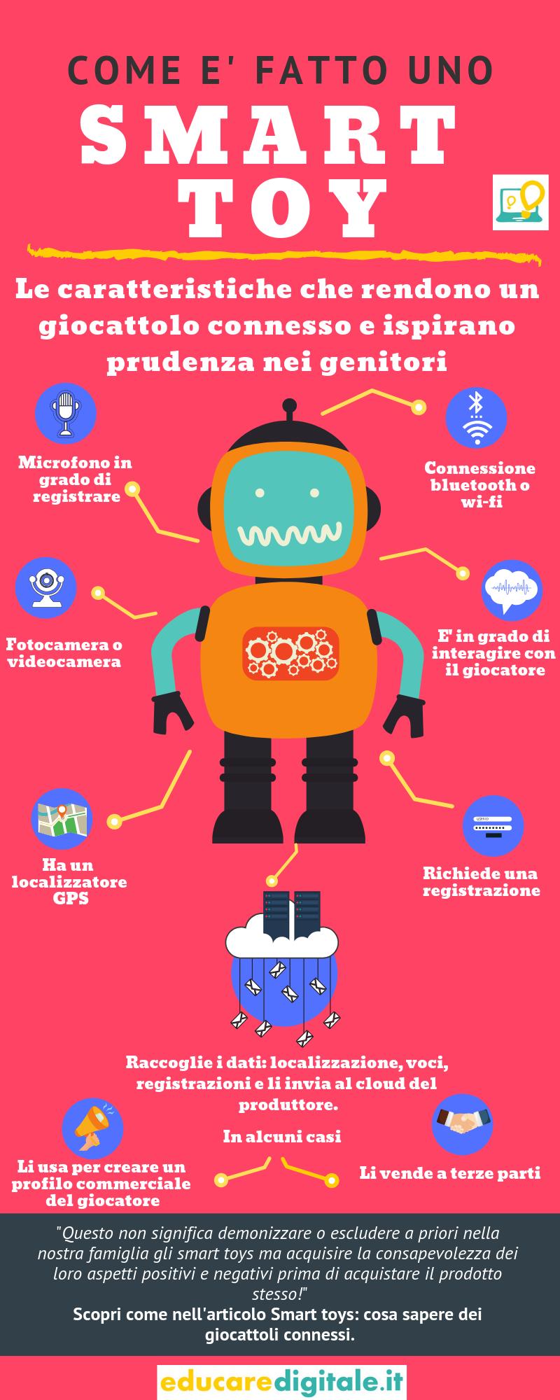Le caratteristiche dei giocattoli connessi